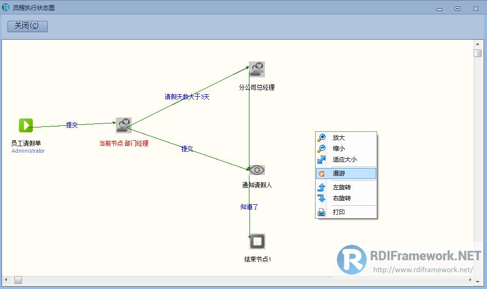 流程执行状态图