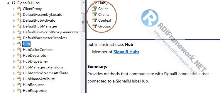 Hub对象定义关系图