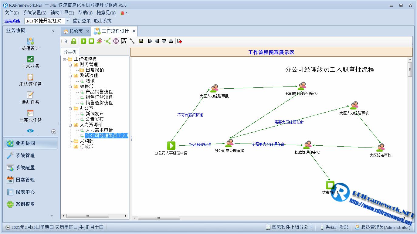 WinForm流程设计器
