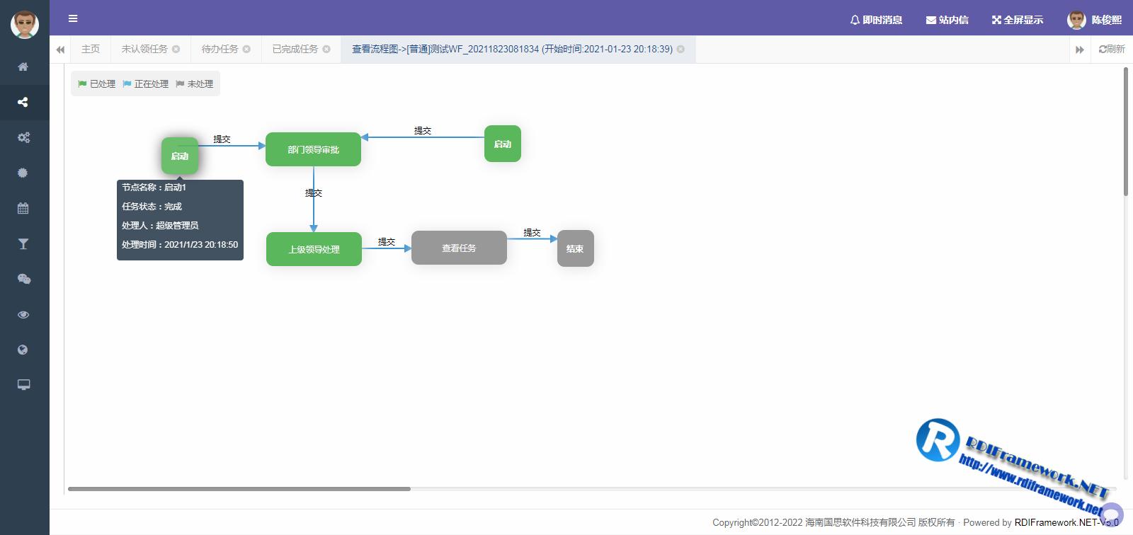 Web业务平台-已完成任务-查看流程图
