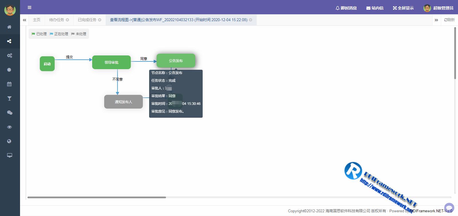 已完成任务-流程执行状态图